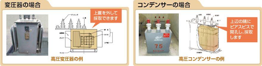 絶縁油の採取方法